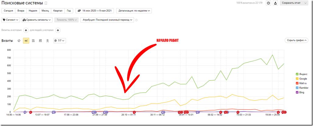 screenshot-metrika.yandex.ru-2021.06.13-19_11_06